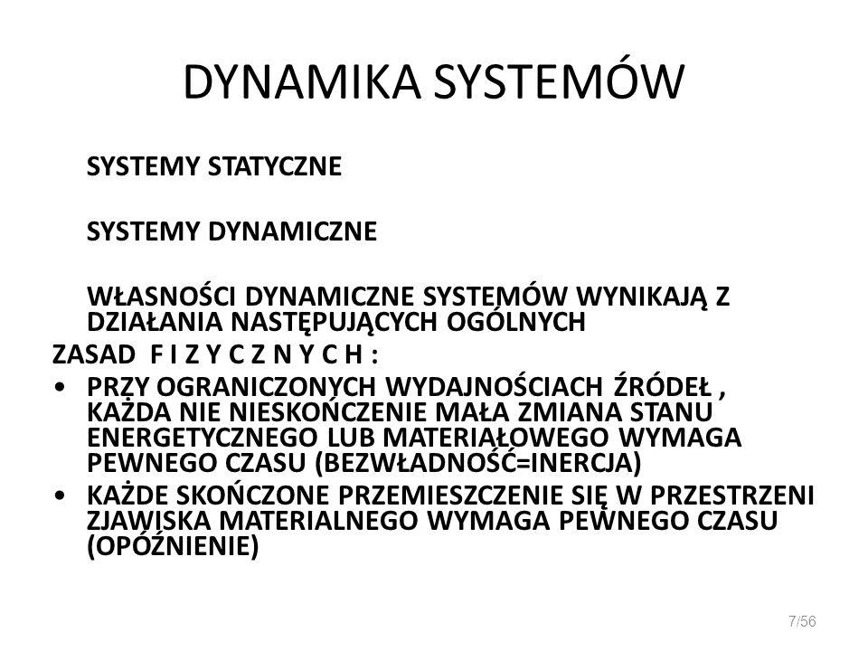 DYNAMIKA SYSTEMÓW SYSTEMY STATYCZNE SYSTEMY DYNAMICZNE WŁASNOŚCI DYNAMICZNE SYSTEMÓW WYNIKAJĄ Z DZIAŁANIA NASTĘPUJĄCYCH OGÓLNYCH ZASAD F I Z Y C Z N Y