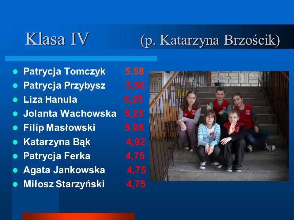 Klasa IV (p. Katarzyna Brzościk) Patrycja Tomczyk 5,58 Patrycja Przybysz 5,50 Liza Hanula 5,25 Jolanta Wachowska 5,25 Filip Masłowski 5,08 Katarzyna B
