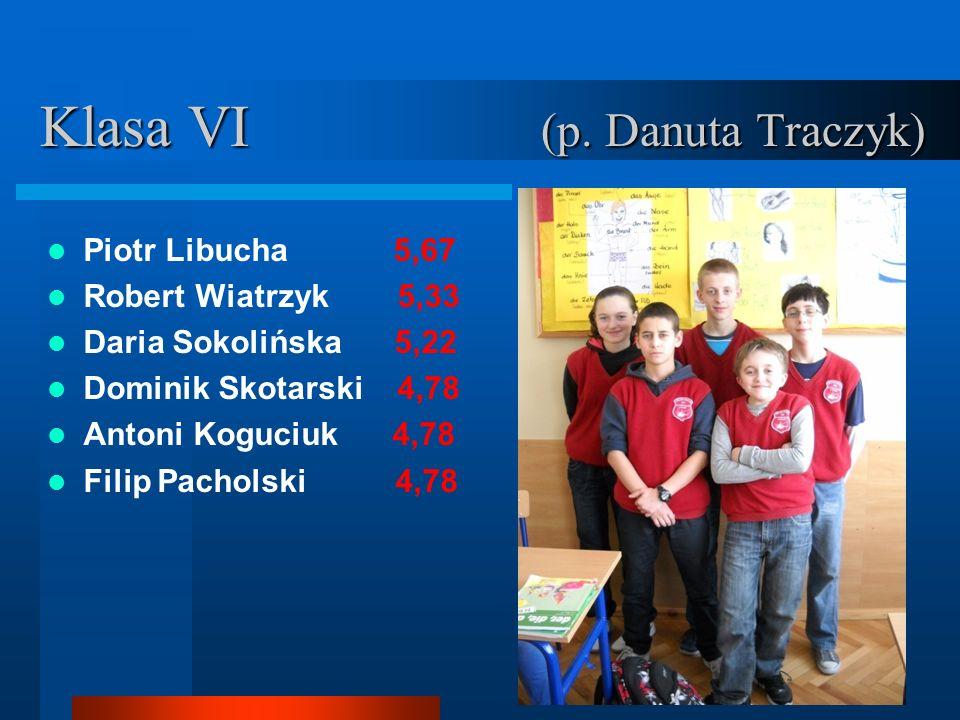 Klasa VI (p. Danuta Traczyk) Piotr Libucha 5,67 Robert Wiatrzyk 5,33 Daria Sokolińska 5,22 Dominik Skotarski 4,78 Antoni Koguciuk 4,78 Filip Pacholski
