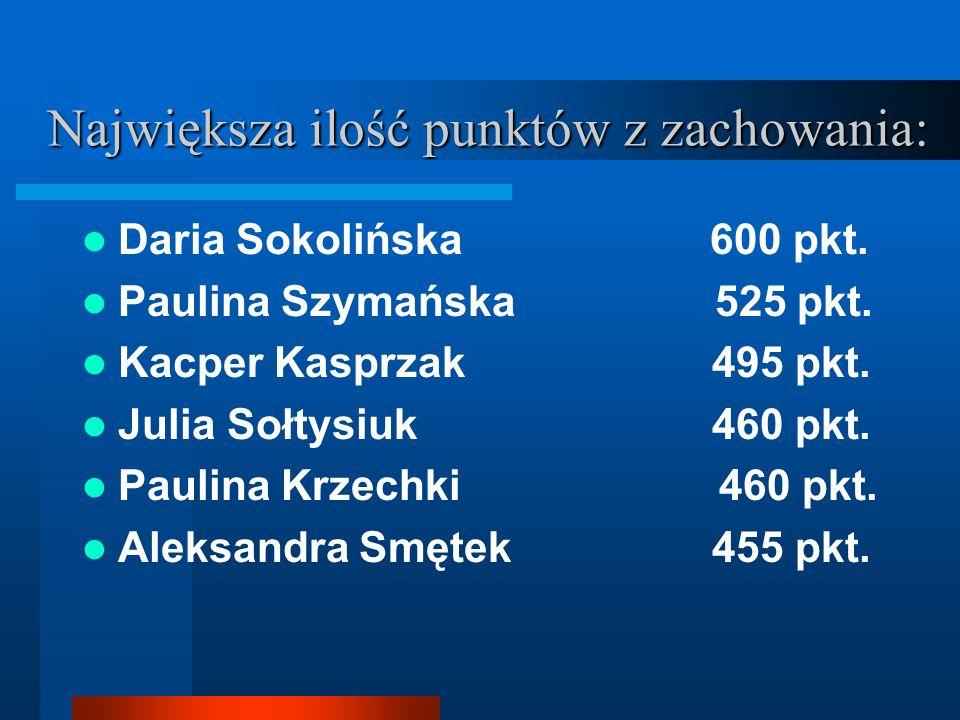 Największa ilość punktów z zachowania: Daria Sokolińska 600 pkt. Paulina Szymańska 525 pkt. Kacper Kasprzak 495 pkt. Julia Sołtysiuk 460 pkt. Paulina