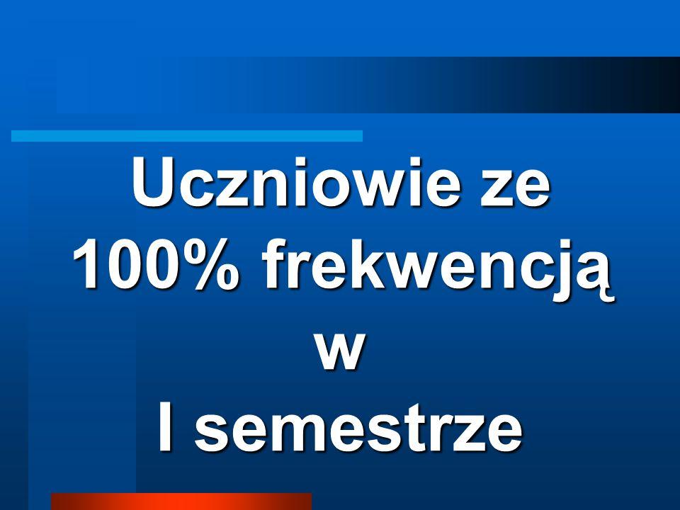 Uczniowie ze 100% frekwencją w I semestrze