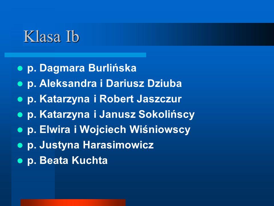 Klasa Ib p. Dagmara Burlińska p. Aleksandra i Dariusz Dziuba p. Katarzyna i Robert Jaszczur p. Katarzyna i Janusz Sokolińscy p. Elwira i Wojciech Wiśn
