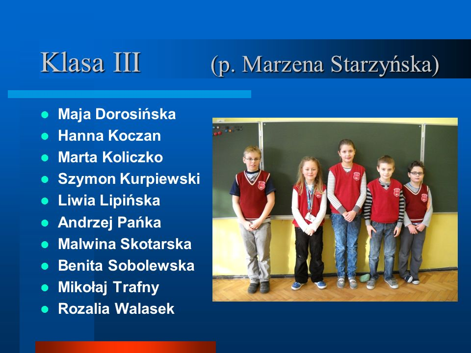 Klasa III (p. Marzena Starzyńska) Maja Dorosińska Hanna Koczan Marta Koliczko Szymon Kurpiewski Liwia Lipińska Andrzej Pańka Malwina Skotarska Benita