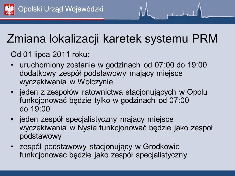 Zmiana lokalizacji karetek systemu PRM Od 01 lipca 2011 roku: uruchomiony zostanie w godzinach od 07:00 do 19:00 dodatkowy zespół podstawowy mający mi