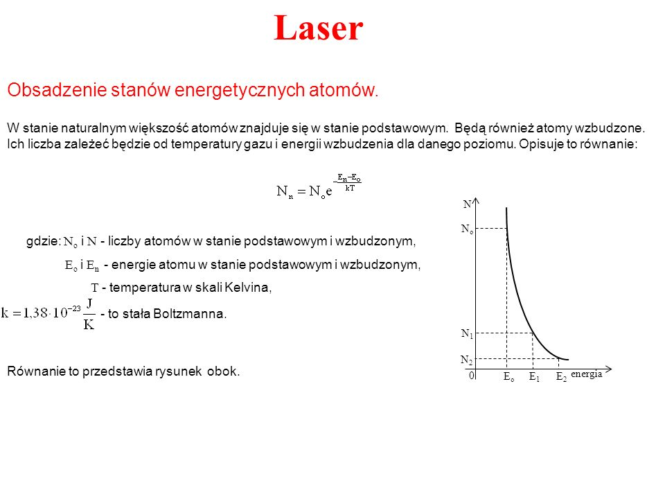 Laser W stanie naturalnym większość atomów znajduje się w stanie podstawowym.