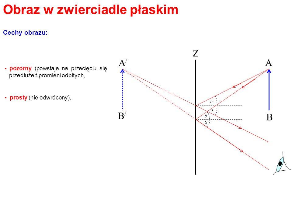 A B B/B/ A/A/ Z Cechy obrazu: - pozorny (powstaje na przecięciu się przedłużeń promieni odbitych, - prosty (nie odwrócony), Obraz w zwierciadle płaski