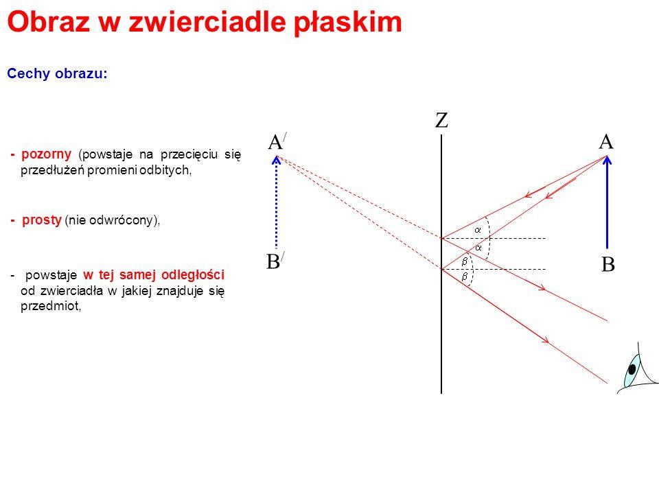 A B B/B/ A/A/ Z Cechy obrazu: - pozorny (powstaje na przecięciu się przedłużeń promieni odbitych, - prosty (nie odwrócony), - powstaje w tej samej odl