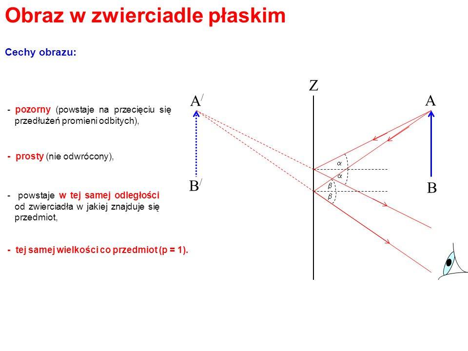 A B B/B/ A/A/ Z Cechy obrazu: - pozorny (powstaje na przecięciu się przedłużeń promieni odbitych), - prosty (nie odwrócony), - tej samej wielkości co