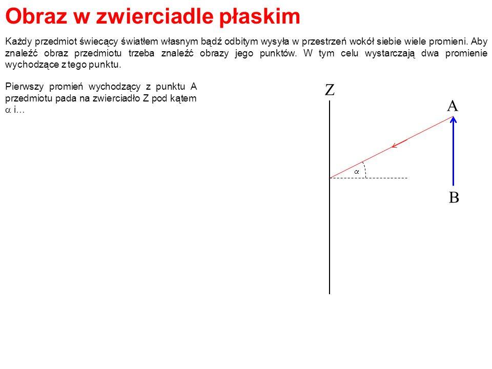 A B Z Pierwszy promień wychodzący z punktu A przedmiotu pada na zwierciadło Z pod kątem i… Obraz w zwierciadle płaskim