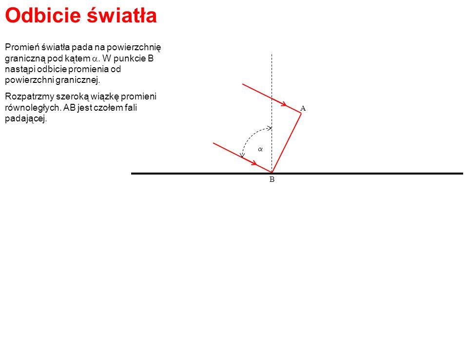 Odbicie światła A B Promień światła pada na powierzchnię graniczną pod kątem. W punkcie B nastąpi odbicie promienia od powierzchni granicznej. Rozpatr