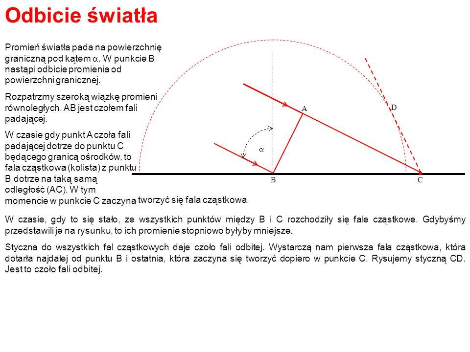 Odbicie światła Promień światła pada na powierzchnię graniczną pod kątem. W punkcie B nastąpi odbicie promienia od powierzchni granicznej. Rozpatrzmy
