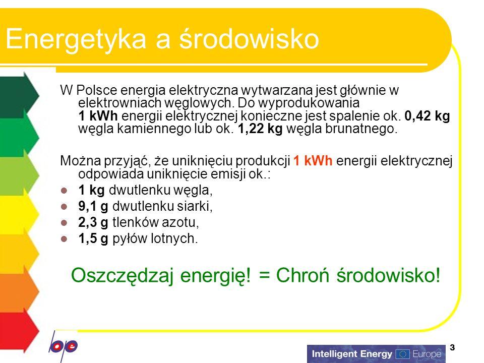 3 Energetyka a środowisko W Polsce energia elektryczna wytwarzana jest głównie w elektrowniach węglowych. Do wyprodukowania 1 kWh energii elektrycznej