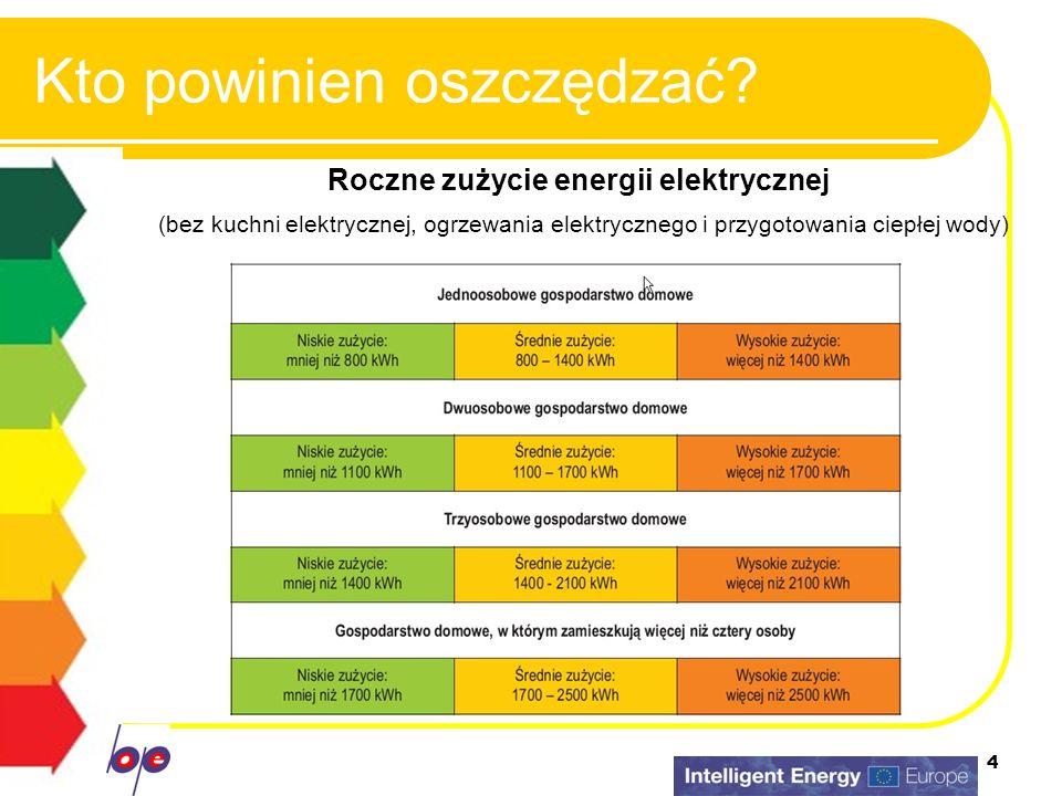 4 Kto powinien oszczędzać? Roczne zużycie energii elektrycznej (bez kuchni elektrycznej, ogrzewania elektrycznego i przygotowania ciepłej wody)