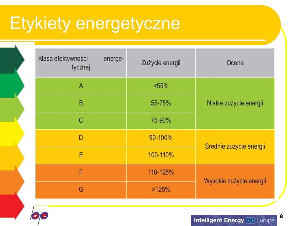 8 Etykiety energetyczne