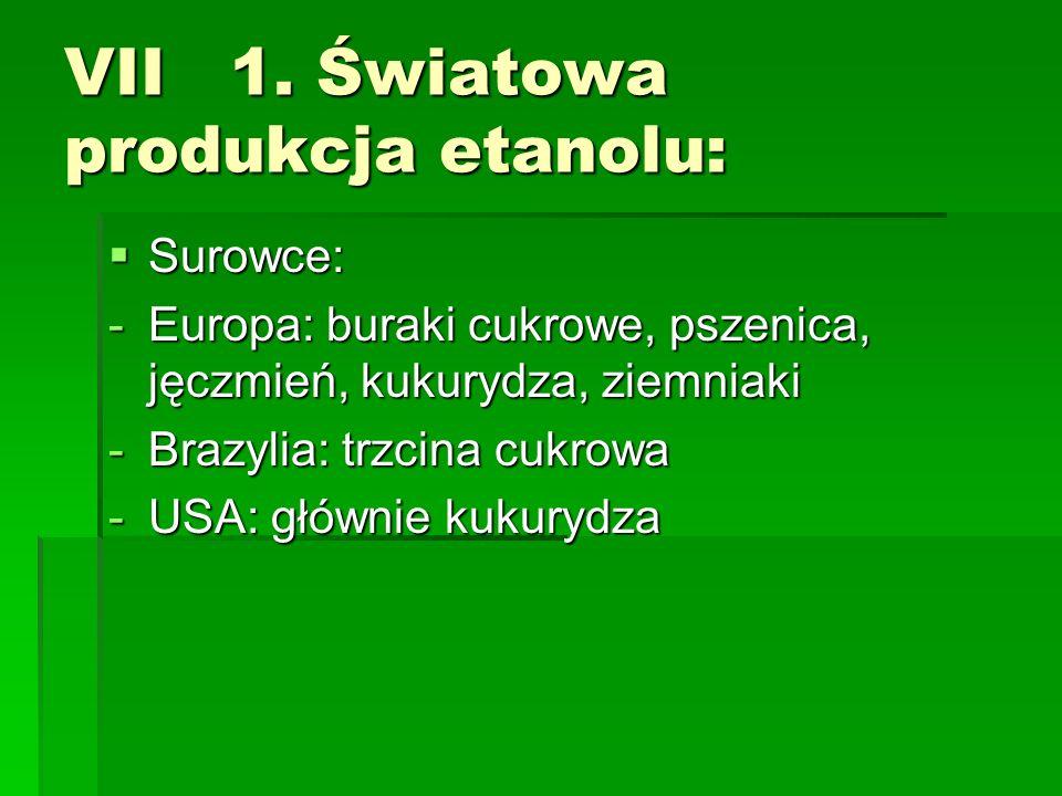 VII 1. Światowa produkcja etanolu: Surowce: Surowce: -Europa: buraki cukrowe, pszenica, jęczmień, kukurydza, ziemniaki -Brazylia: trzcina cukrowa -USA