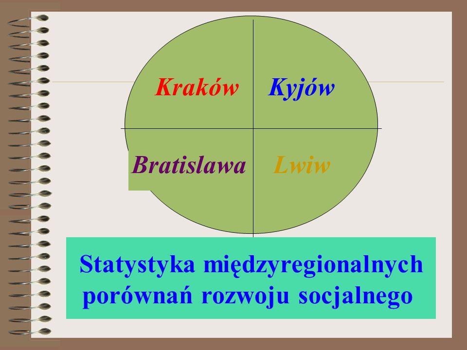 Kraków Kyjów BratislawaLwiw Statystyka międzyregionalnych porównań rozwoju socjalnego