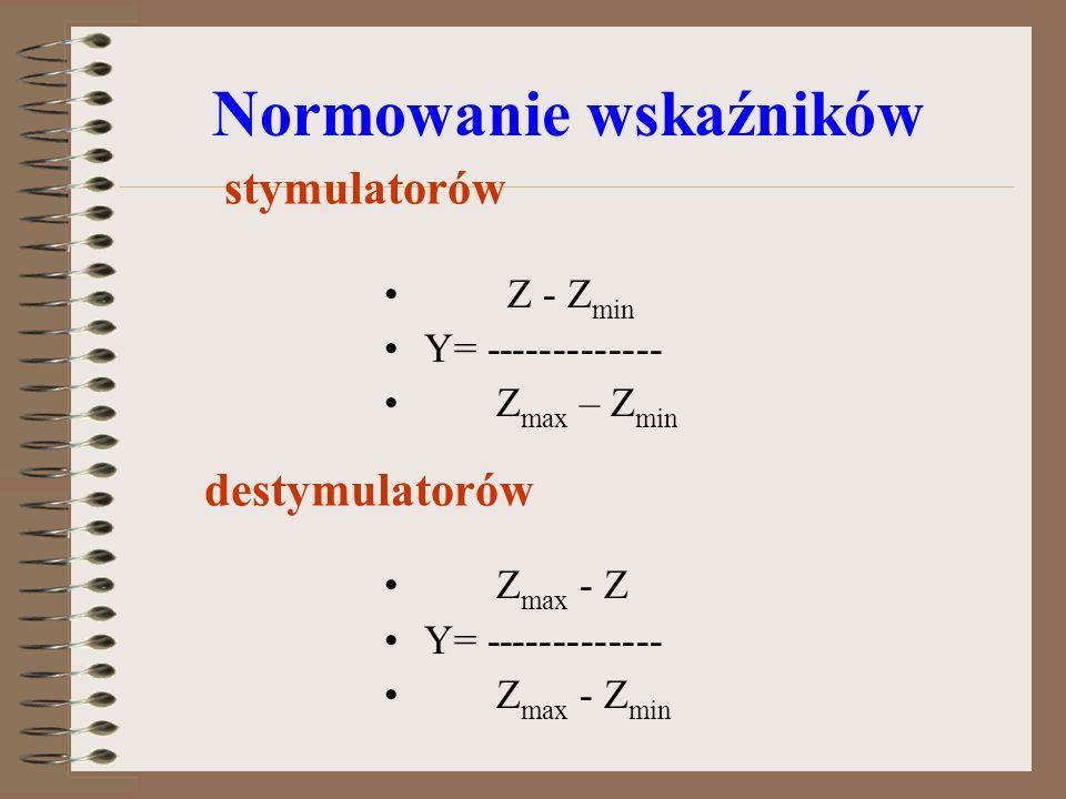 Normowanie wskaźników Z - Z min Y= ------------- Z max – Z min Z max - Z Y= ------------- Z max - Z min stymulatorów destymulatorów