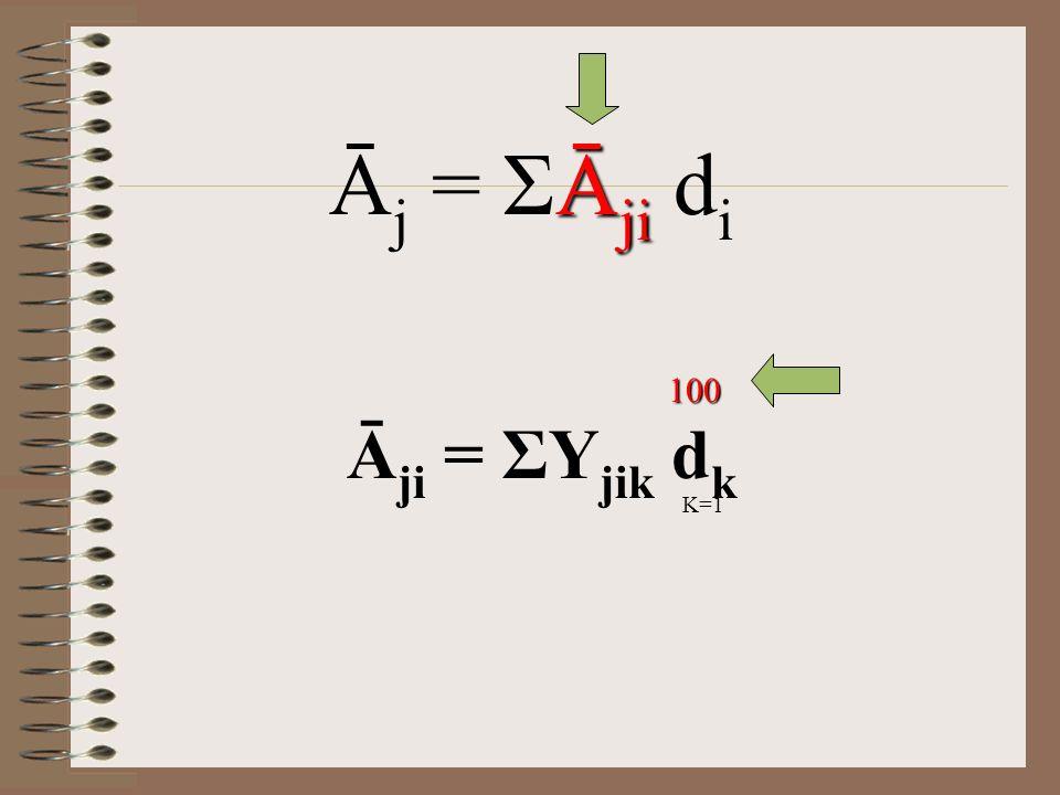 Ā ji Ā j = ΣĀ ji d i 100 Ā ji = ΣY jik d k K=1