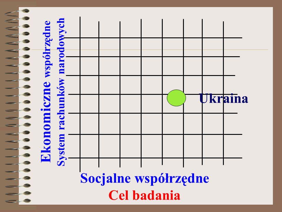 Ekonomiczne współrzędne System rachunków narodowych Socjalne współrzędne Cel badania Ukraina