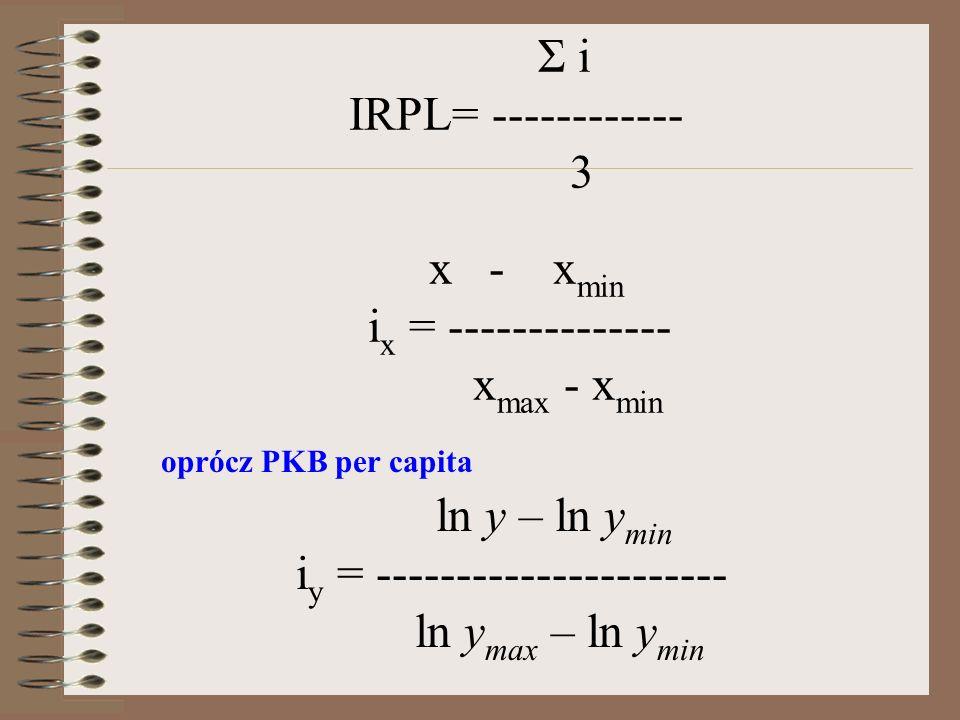 Σ i IRPL= ------------ 3 x - x min i x = -------------- x max - x min oprócz PKB per capita ln y – ln y min i y = ---------------------- ln y max – ln y min