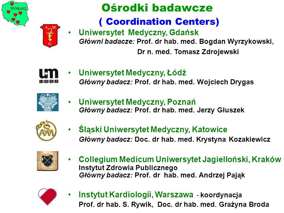 Ośrodki badawcze ( Coordination Centers) Uniwersytet Medyczny, Gdańsk Główni badacze: Prof. dr hab. med. Bogdan Wyrzykowski, Dr n. med. Tomasz Zdrojew