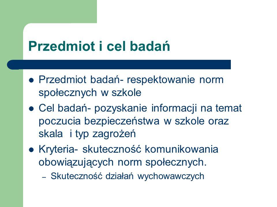 Przedmiot i cel badań Przedmiot badań- respektowanie norm społecznych w szkole Cel badań- pozyskanie informacji na temat poczucia bezpieczeństwa w szk