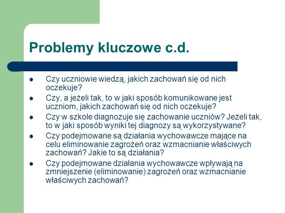 Problemy kluczowe c.d. Czy uczniowie wiedzą, jakich zachowań się od nich oczekuje? Czy, a jeżeli tak, to w jaki sposób komunikowane jest uczniom, jaki
