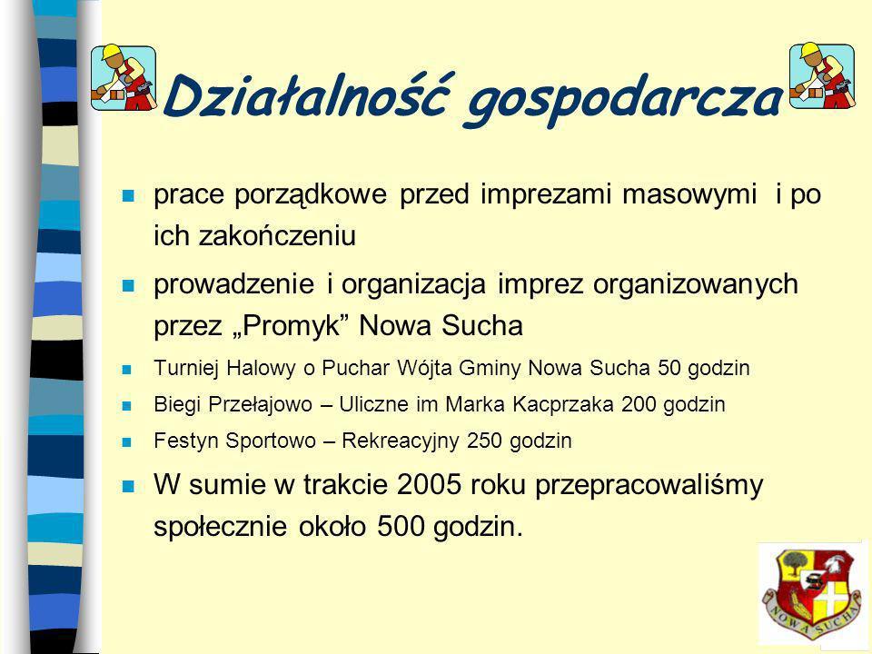 Spotkanie ze sponsorami n 21/10/2005 w sali OSP w Nowej Suchej n Główne tematy n Historia sportu w Nowej Suchej n Osiągnięcia klubu n Sprawozanie za r