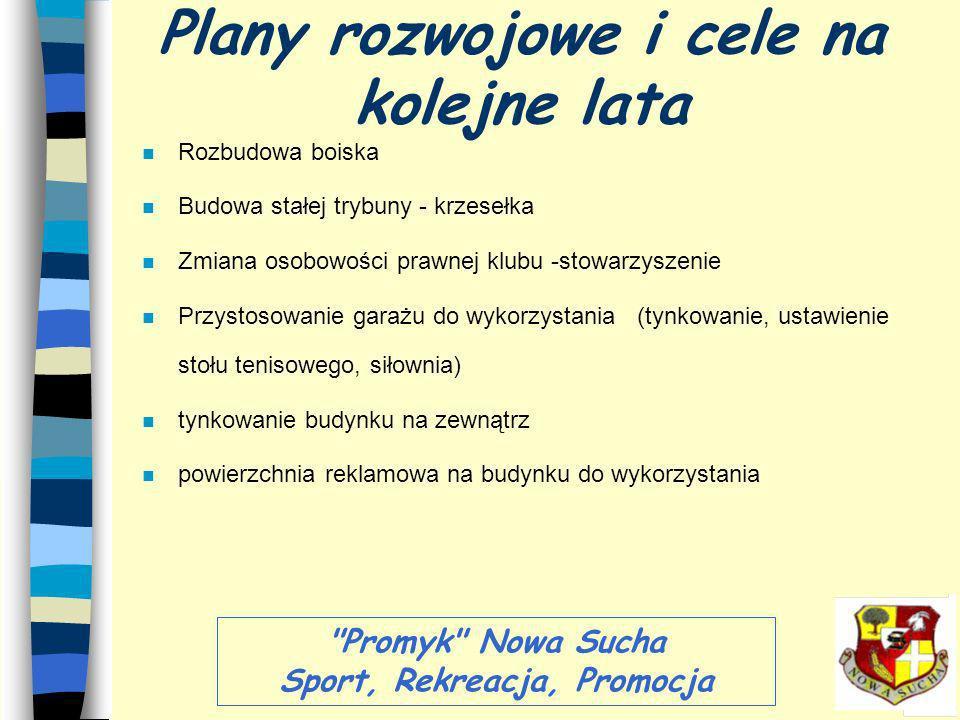n Druzyna seniorów w Warszawskiej klasie A n kontynuacja drużyny juniorów n Rozwijanie pracy z młodzieżą szkolną n Pogłębianie współpracy ze szkołami