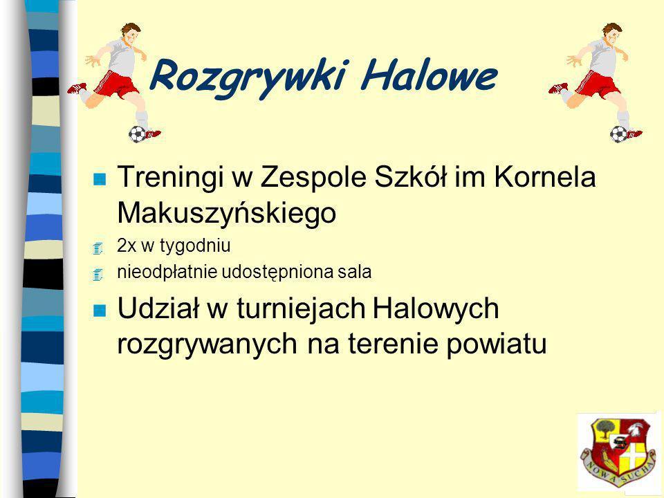 Rozgrywki Halowe n Treningi w Zespole Szkół im Kornela Makuszyńskiego 4 2x w tygodniu 4 nieodpłatnie udostępniona sala n Udział w turniejach Halowych rozgrywanych na terenie powiatu
