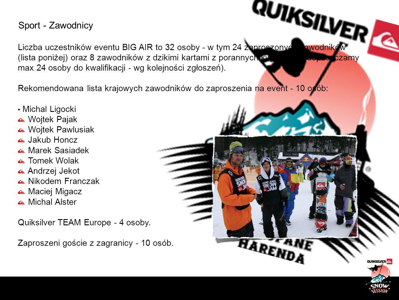 Sport - Zawodnicy Liczba uczestników eventu BIG AIR to 32 osoby - w tym 24 zaproszonych zawodników (lista poniżej) oraz 8 zawodników z dzikimi kartami