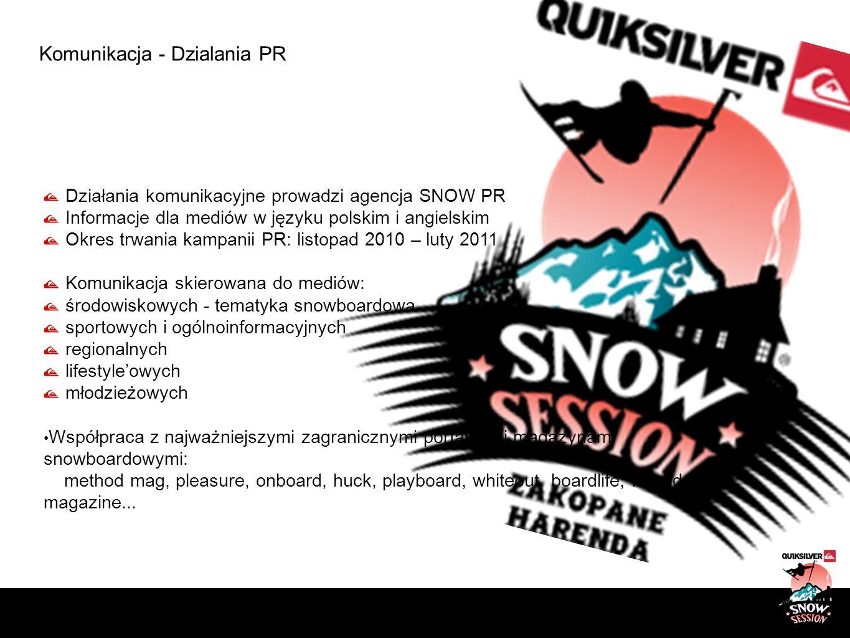 Komunikacja - Dzialania PR Działania komunikacyjne prowadzi agencja SNOW PR Informacje dla mediów w języku polskim i angielskim Okres trwania kampanii