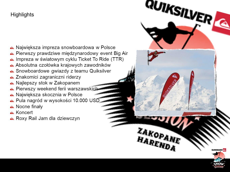 Highlights Największa impreza snowboardowa w Polsce Pierwszy prawdziwe międzynarodowy event Big Air Impreza w światowym cyklu Ticket To Ride (TTR) Abs