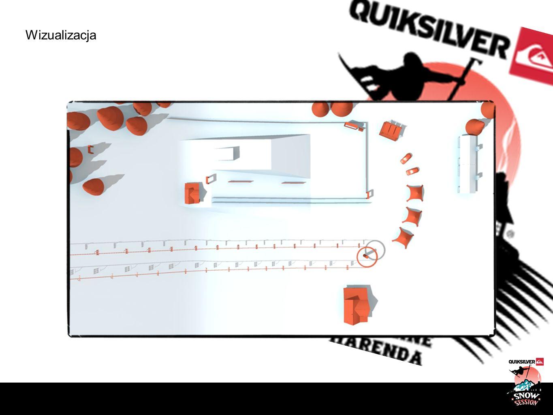 Sport - Konkurencje Quiksilver Big Air - akrobacje na dużej skoczni Roxy Rails - widowiskowe przejazdy po poręczach