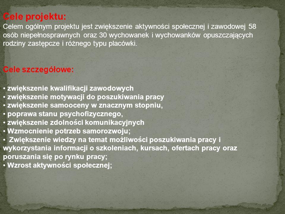 Zadanie 1: Zarz ą dzanie projektem – 1 22 500,00 P LN Zadanie 2: Promocja Projektu – 70 130,00 PLN Zadanie 3: – Praca socjalna - 105 107,00 PLN Zadani