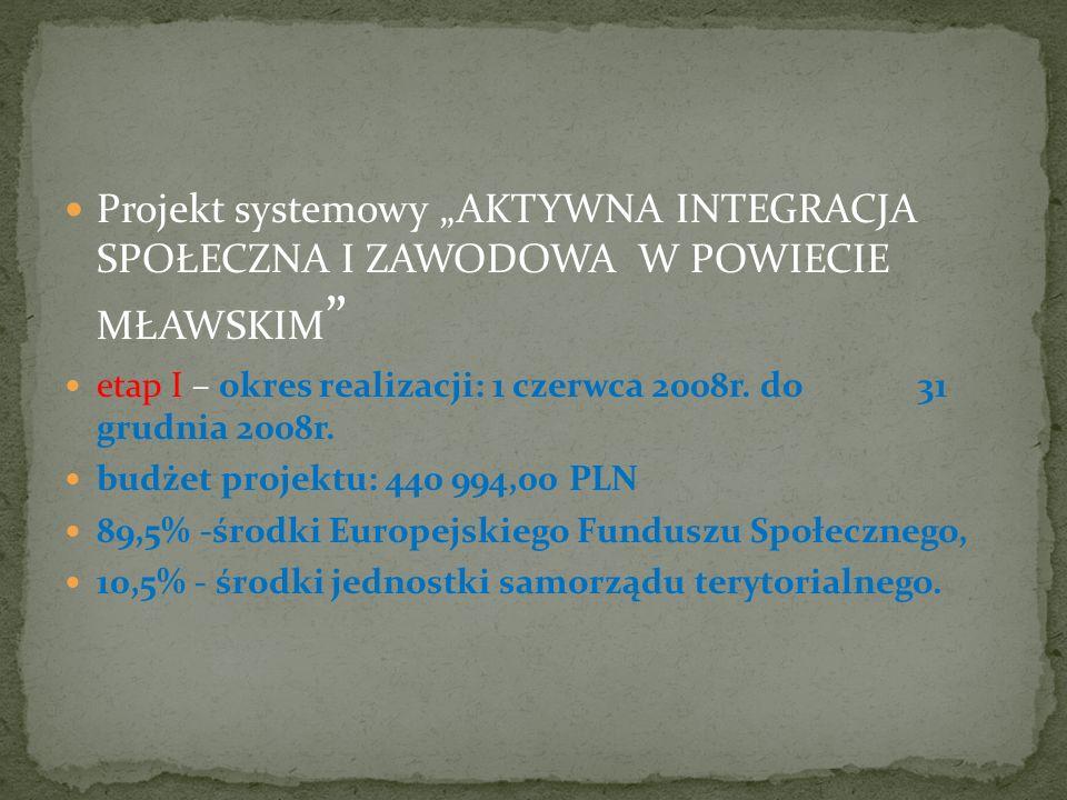 1. Urszula Krajewska – Dyrektor PCPR - koordynator 2. Agnieszka Jankowska – asystent koordynatora 3. Joanna Kłobuszewska – specjalista pracy socjalnej