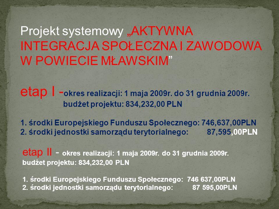 Projekt systemowy AKTYWNA INTEGRACJA SPOŁECZNA I ZAWODOWA W POWIECIE MŁAWSKIM etap I – okres realizacji: 1 czerwca 2008r. do 31 grudnia 2008r. budżet