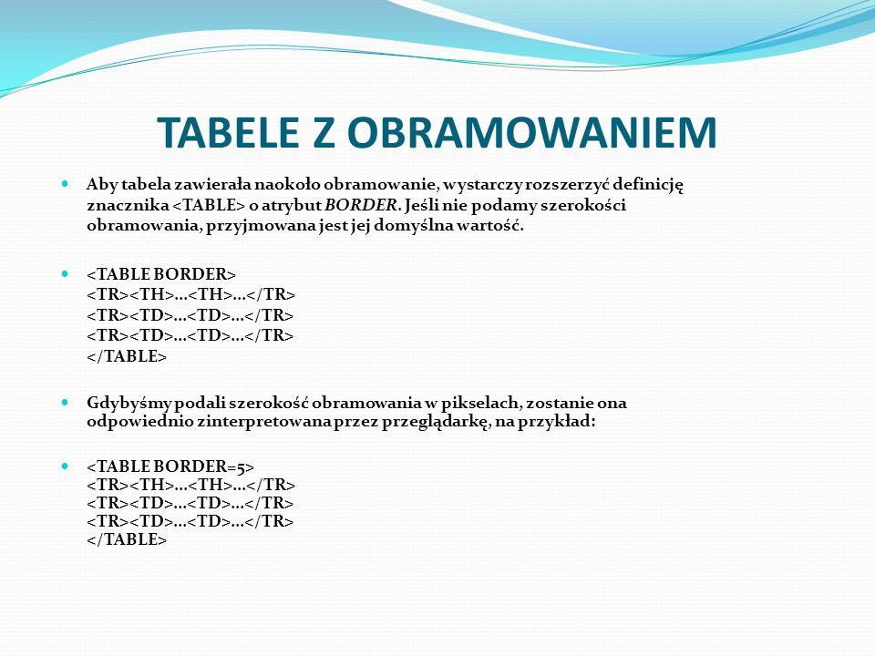 TABELE Z OBRAMOWANIEM Aby tabela zawierała naokoło obramowanie, wystarczy rozszerzyć definicję znacznika o atrybut BORDER. Jeśli nie podamy szerokości