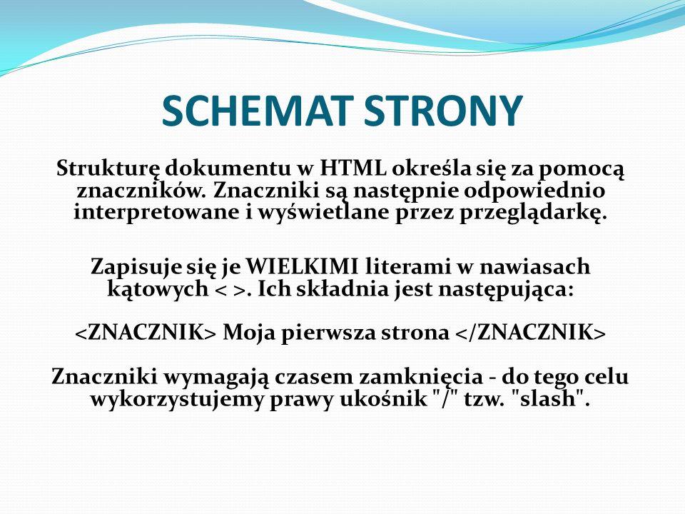 SCHEMAT STRONY Strukturę dokumentu w HTML określa się za pomocą znaczników. Znaczniki są następnie odpowiednio interpretowane i wyświetlane przez prze