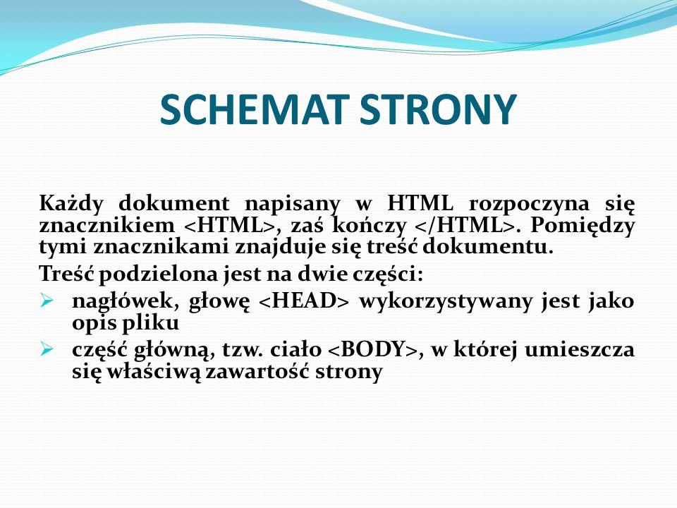 SCHEMAT STRONY Każdy dokument napisany w HTML rozpoczyna się znacznikiem, zaś kończy. Pomiędzy tymi znacznikami znajduje się treść dokumentu. Treść po
