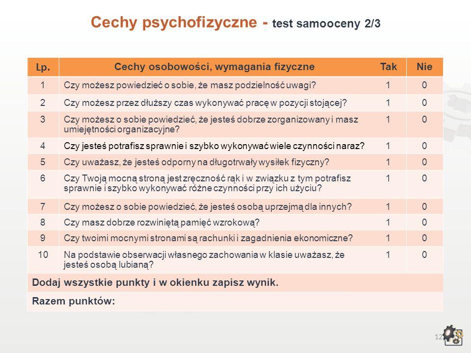 12 Cechy psychofizyczne - test samooceny 2/3 Lp.