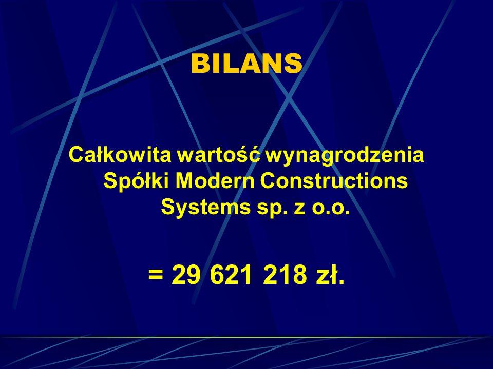 BILANS Całkowita wartość wynagrodzenia Spółki Modern Constructions Systems sp. z o.o. = 29 621 218 zł.