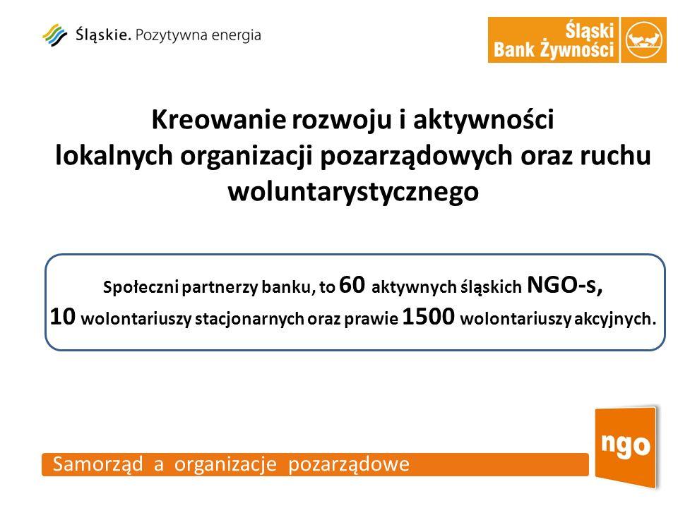 Samorząd a organizacje pozarządowe Kreowanie rozwoju i aktywności lokalnych organizacji pozarządowych oraz ruchu woluntarystycznego Społeczni partnerz