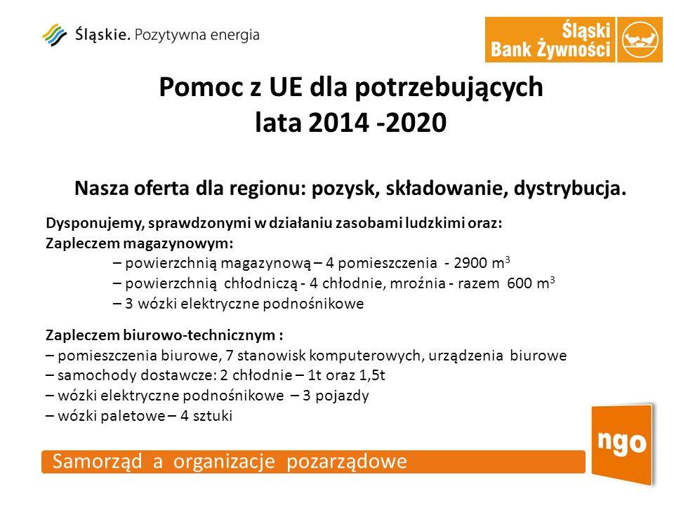 Samorząd a organizacje pozarządowe Pomoc z UE dla potrzebujących lata 2014 -2020 Nasza oferta dla regionu: pozysk, składowanie, dystrybucja. Dysponuje