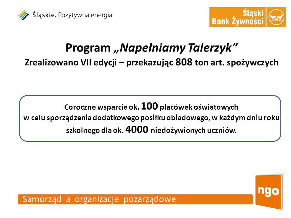 Samorząd a organizacje pozarządowe Program Napełniamy Talerzyk Zrealizowano VII edycji – przekazując 808 ton art. spożywczych Coroczne wsparcie ok. 10