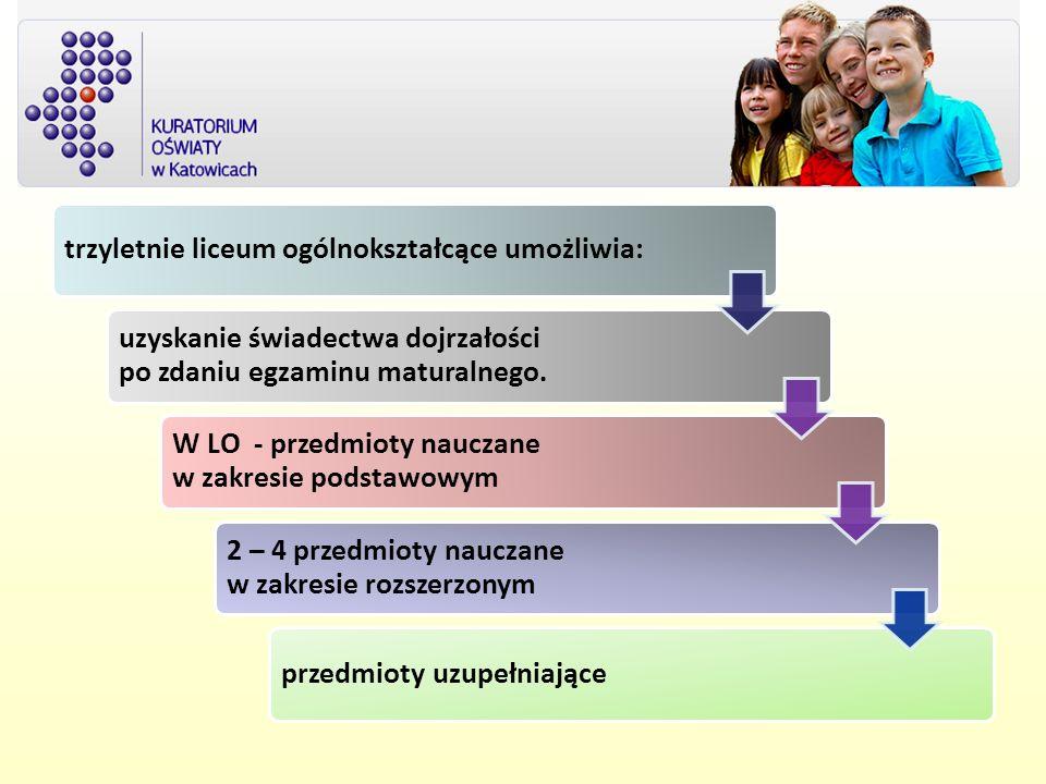 trzyletnie liceum ogólnokształcące umożliwia: uzyskanie świadectwa dojrzałości po zdaniu egzaminu maturalnego. W LO - przedmioty nauczane w zakresie p