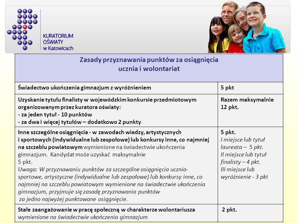Zasady przyznawania punktów za osiągnięcia ucznia i wolontariat Świadectwo ukończenia gimnazjum z wyróżnieniem5 pkt Uzyskanie tytułu finalisty w wojew