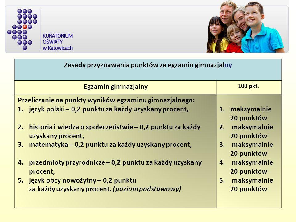 Zasady przyznawania punktów za egzamin gimnazjalny Egzamin gimnazjalny 100 pkt. Przeliczanie na punkty wyników egzaminu gimnazjalnego: 1.język polski