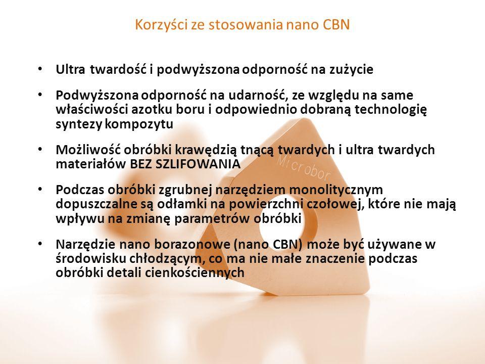 materiał:Stop niklu HASNES 188 twardość:HB 408 operacja:Obróbka zewnętrzna narzędzie:nano CBNkonkurencja oznaczenie płytki: RNMN 120400 T03025 MBR 7010 RNMN 120700T T01 TSG prędkość cięcia, m/min 350330 głębokość cięcia, mm0.20 – 0,35 skok, mm/obr:1.00 Trwałość narzędzia, minimum szt.