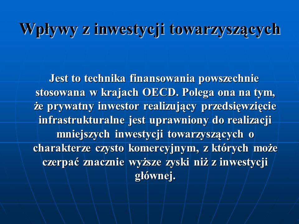 Wpływy z inwestycji towarzyszących Jest to technika finansowania powszechnie stosowana w krajach OECD. Polega ona na tym, że prywatny inwestor realizu